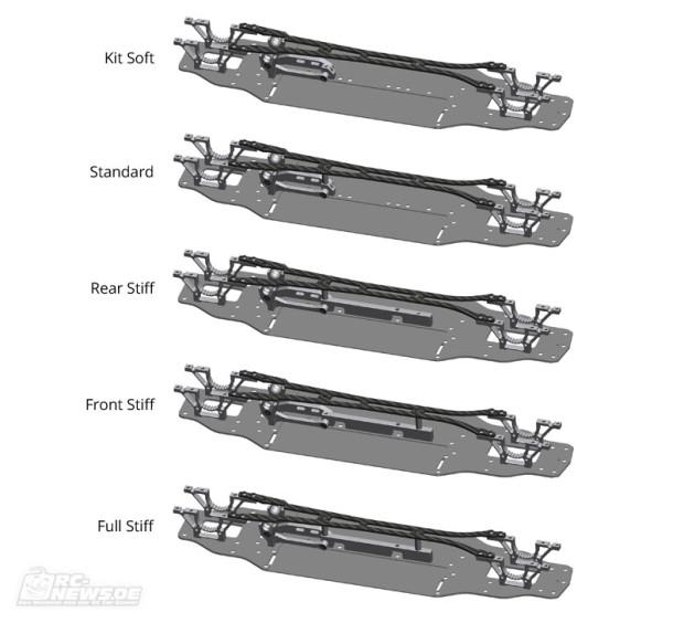 Serpent-Eryx-3-0-Chassis-Stiffener-1